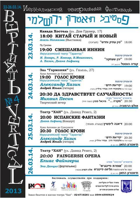 Галина Подольская: Иерусалимский театральный фестиваль «Вертикаль»