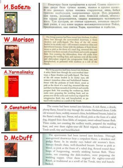 Михаил Чабан: Перечитывая Бабеля (в оригинале и в переводах). Король. Продолжение