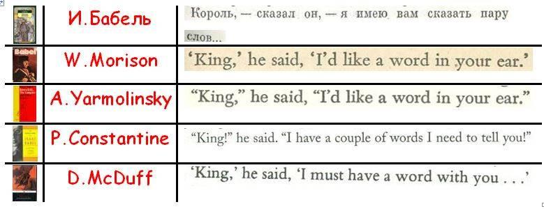 Король, сказал он