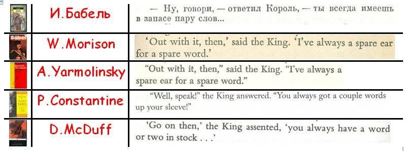 Ну, говори — ответил Король