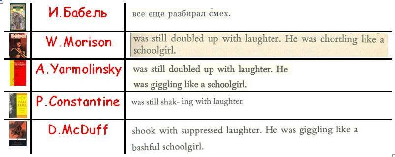 Все еще разбирал смех