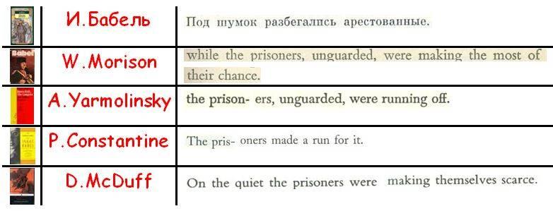 Арестованные разбегались