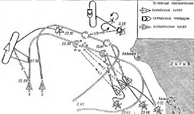 Схема боя у Латакии (источник [4])