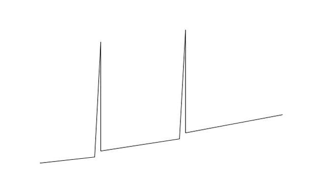Понимание как δ-функция